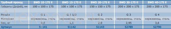 BWD_big_3