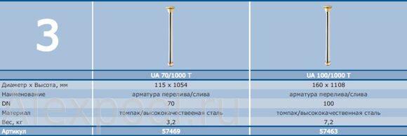 UA_big_5